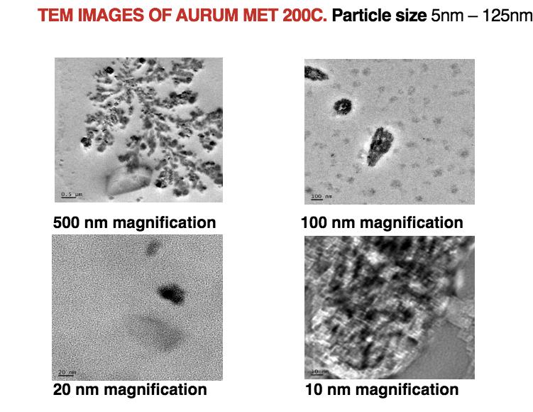 properties of water nanoparticles